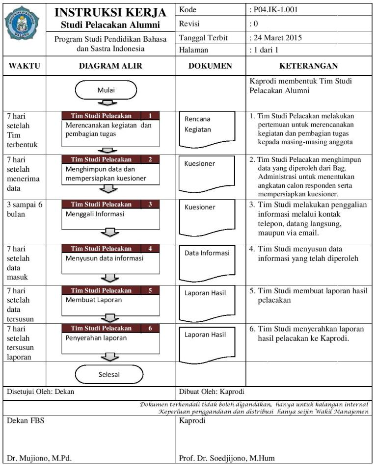 INSTRUKSI TRACER STUDY-page-001